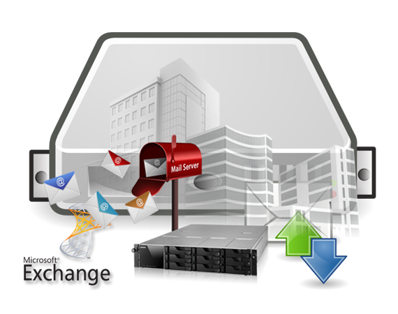 Exchange Server Small Exchange package