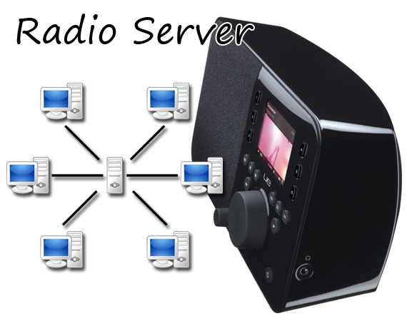 Radio server Proffessional Radio package