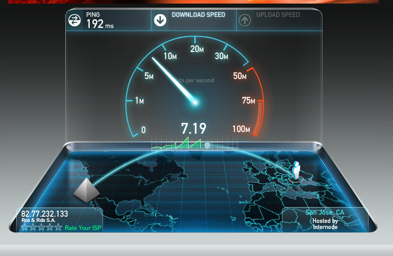 The importance of bandwidth